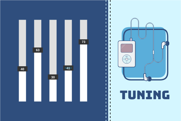 Progress template: Music Tuning (Created by InfoChart's Progress maker)
