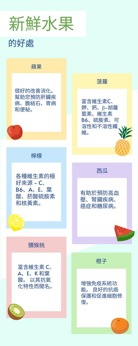信息圖表 template: 新鮮水果的好處信息圖 (Created by InfoART's 信息圖表 maker)