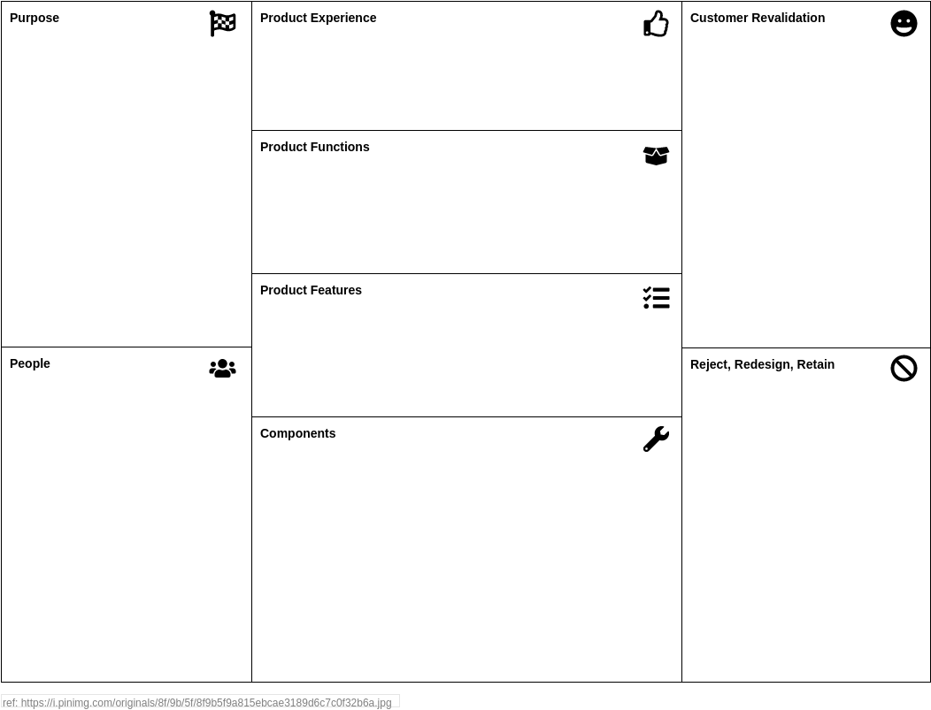 Product Development Canvas (Product Planning Example)
