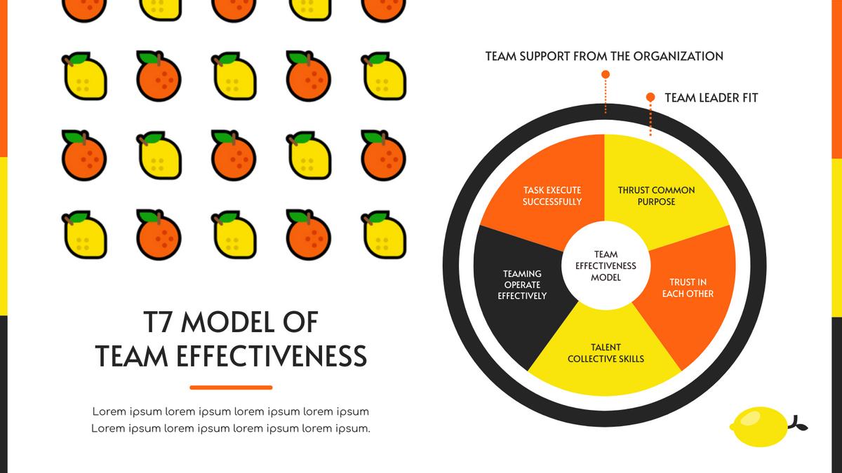 Strategic Analysis template: Fruit Illustration T7 Model of Team Effectiveness Strategic Analysis (Created by InfoART's Strategic Analysis maker)