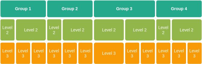 Hierarchy Block Diagram template: Table Hierarchy (Created by Diagrams's Hierarchy Block Diagram maker)