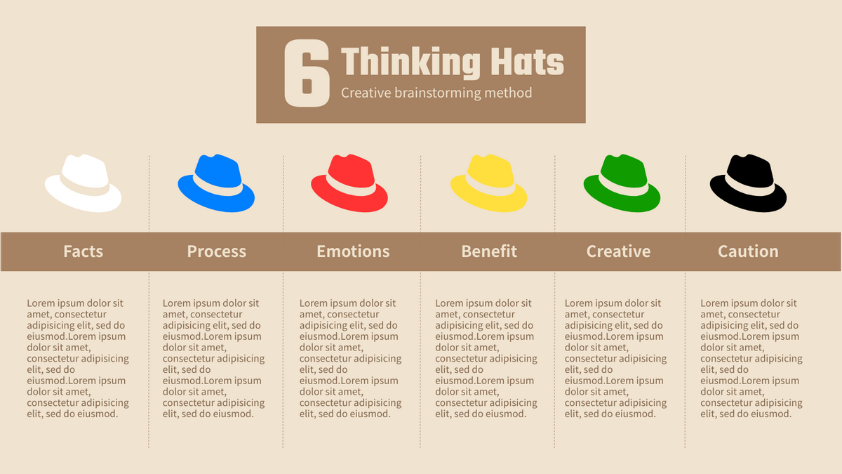 Six Thinking Hat template: Six Thinking Hats Guide (Created by InfoART's Six Thinking Hat maker)