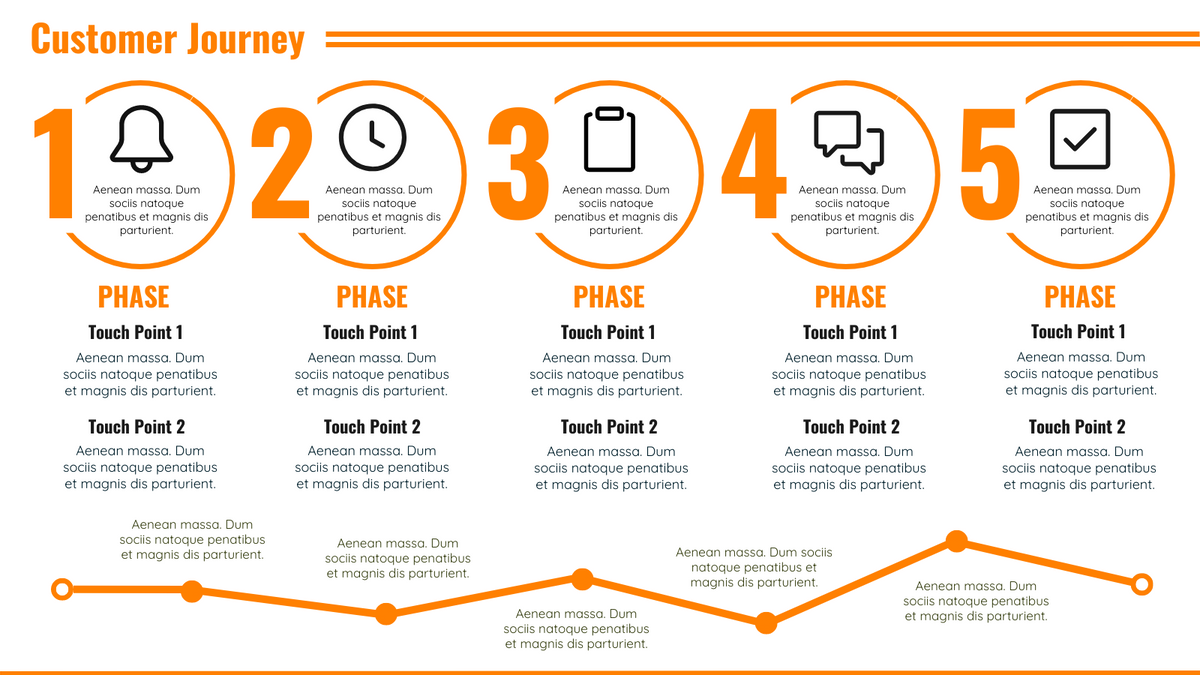 Customer Journey Map template: What is Customer Journey Map and Why is It Important? (Created by InfoART's Customer Journey Map maker)