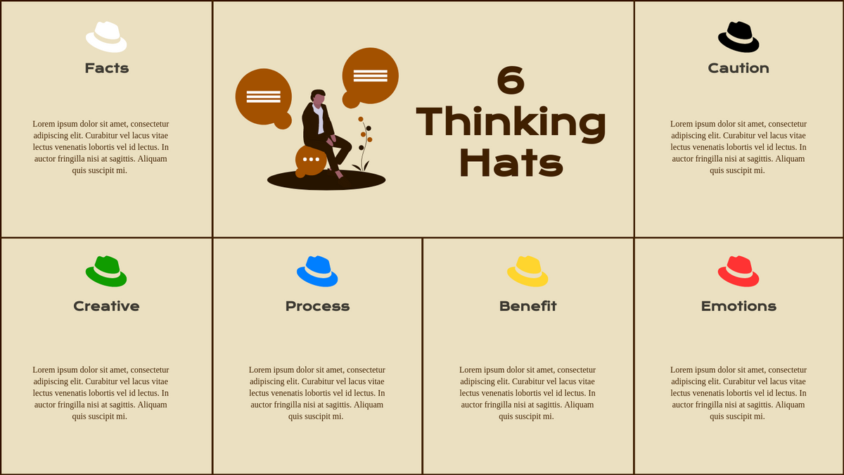 Six Thinking Hat template: How to Perform Six Thinking Hats? (Created by InfoART's Six Thinking Hat maker)