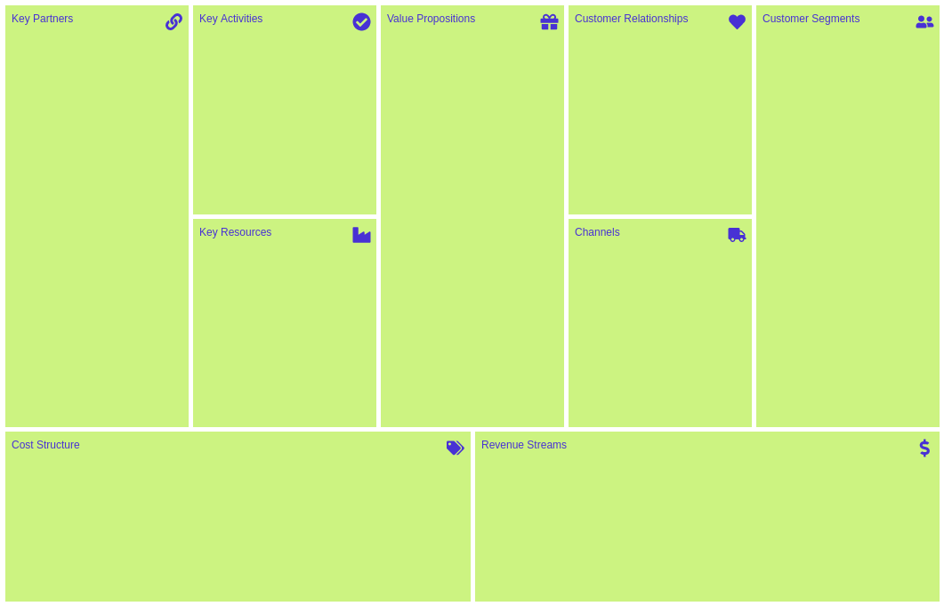 Wasabi (Business Model Canvas Example)