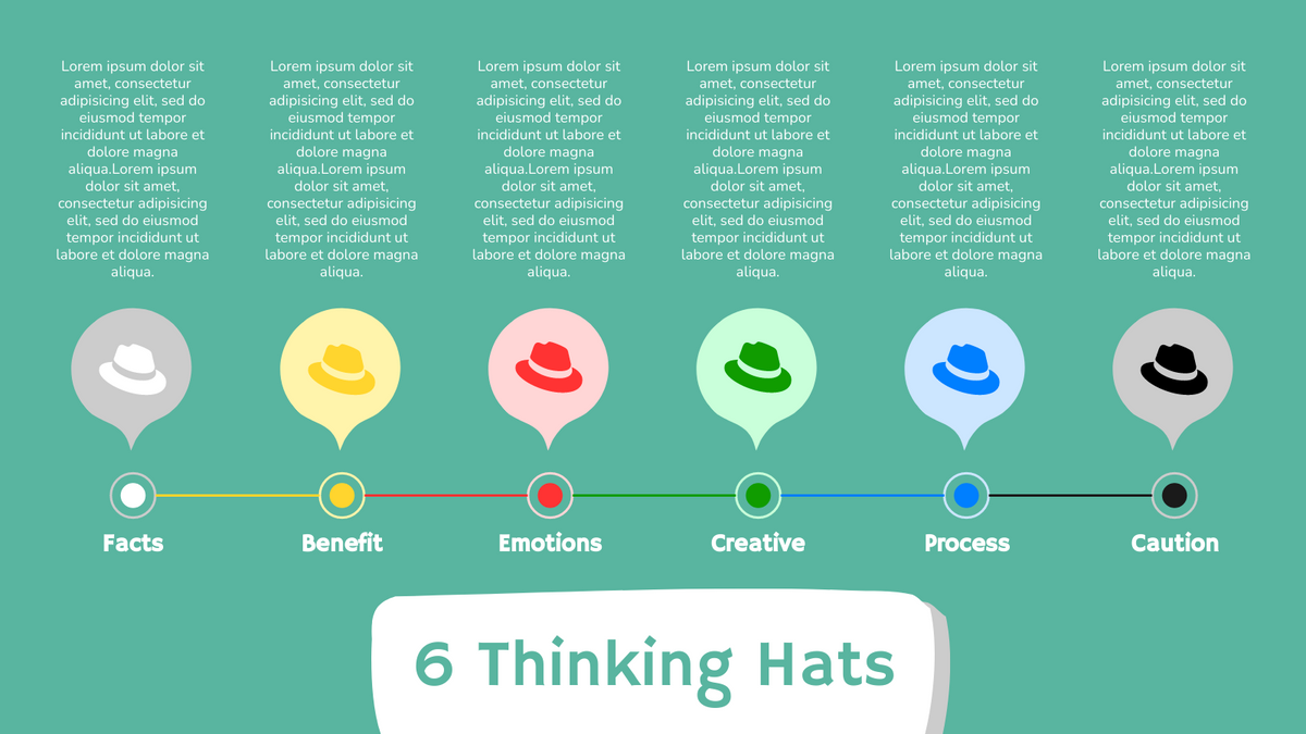 Six Thinking Hat template: How to Conduct Six Thinking Hats Brainstorming (Created by InfoART's Six Thinking Hat maker)