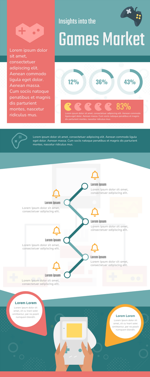 Infographic template: Insights into Games Market Infographic (Created by InfoART's Infographic maker)