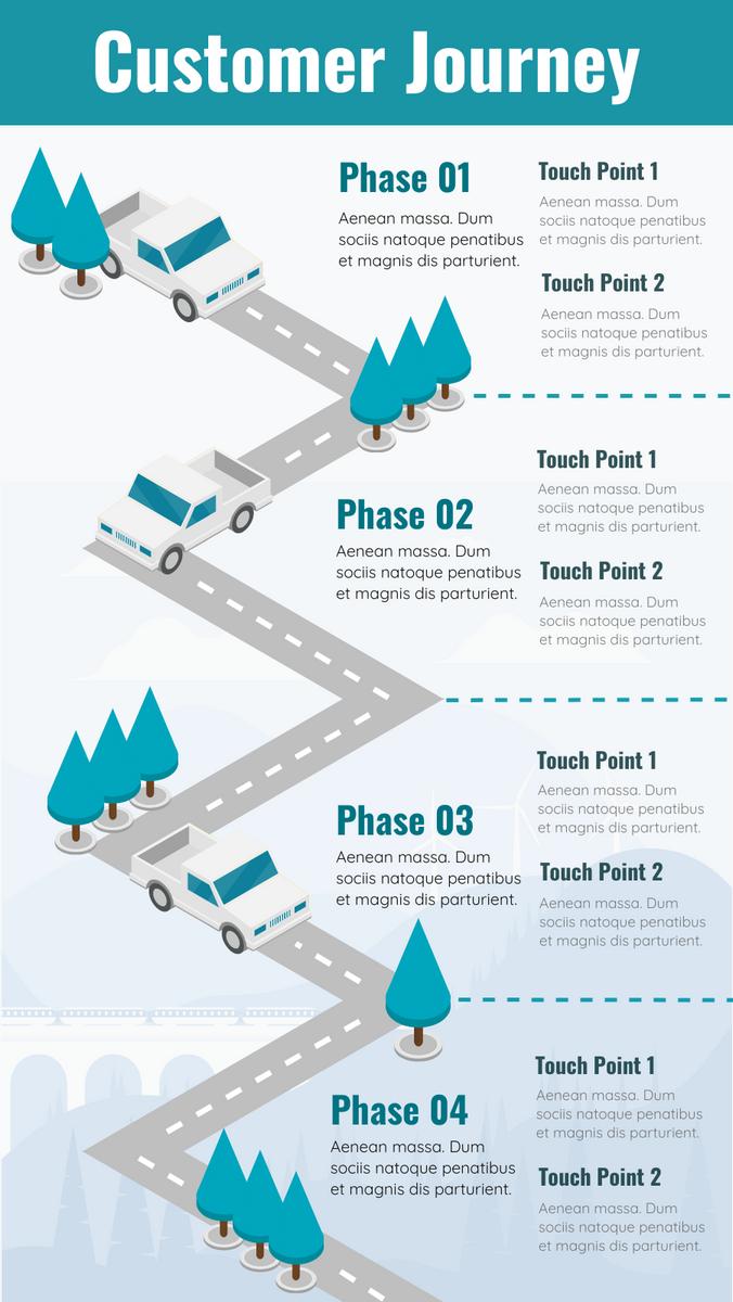 Customer Journey Map template: Customer Journey Map Explained (Created by InfoART's Customer Journey Map maker)