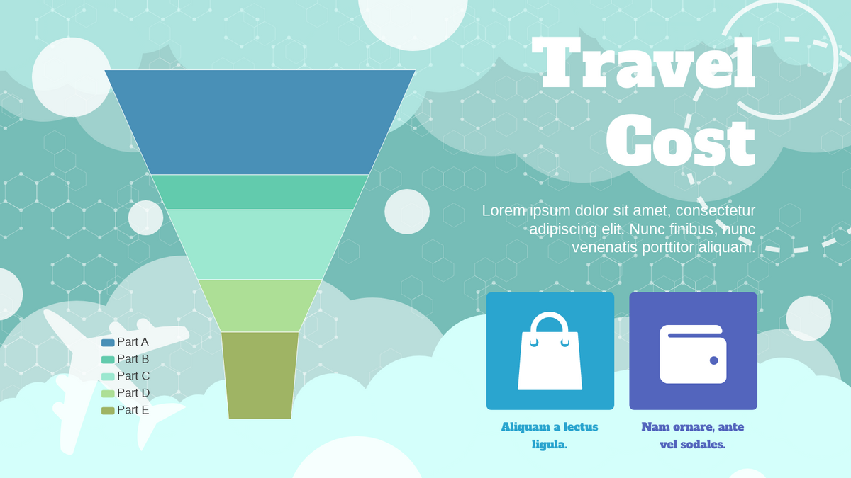 Funnel Chart template: Travel Cost In Different Process Funnel Chart (Created by Chart's Funnel Chart maker)