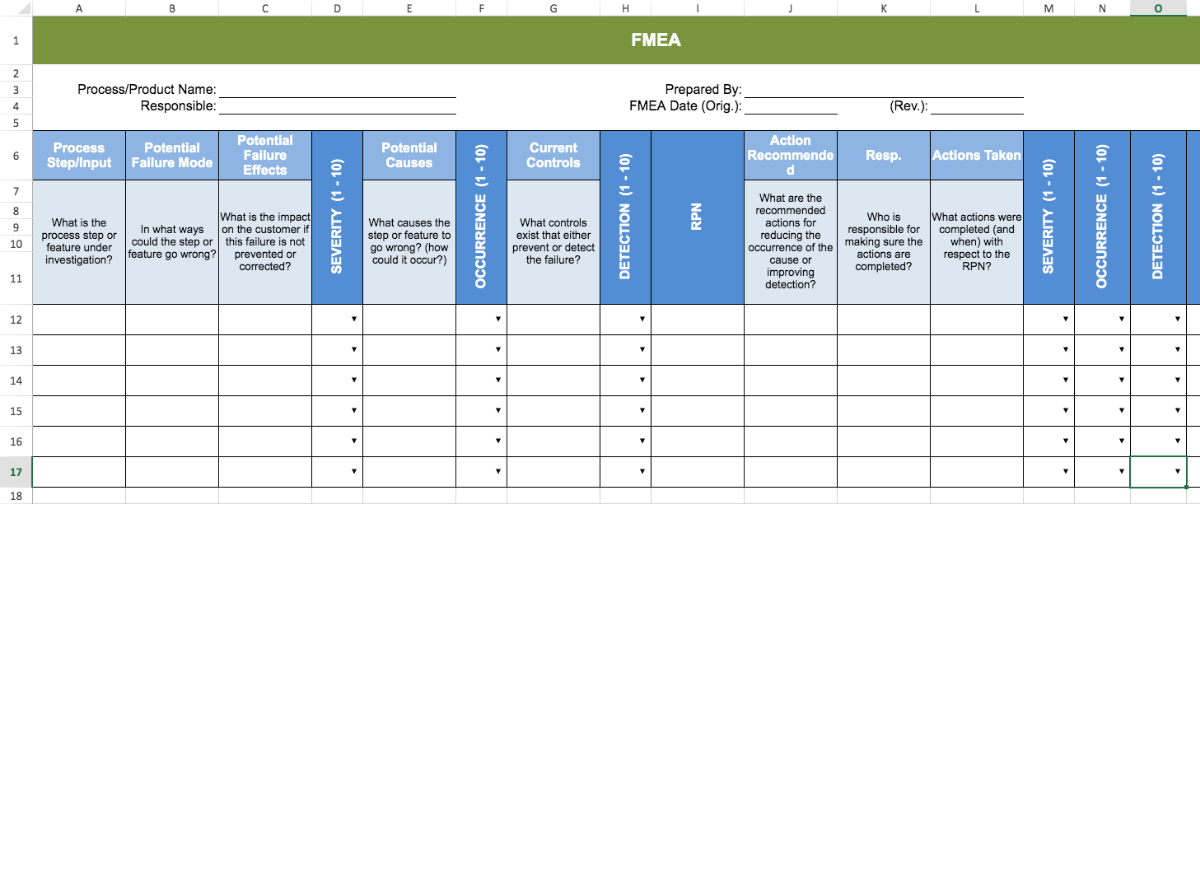 Failure Mode And Effects Analysis Fmea Template Visual