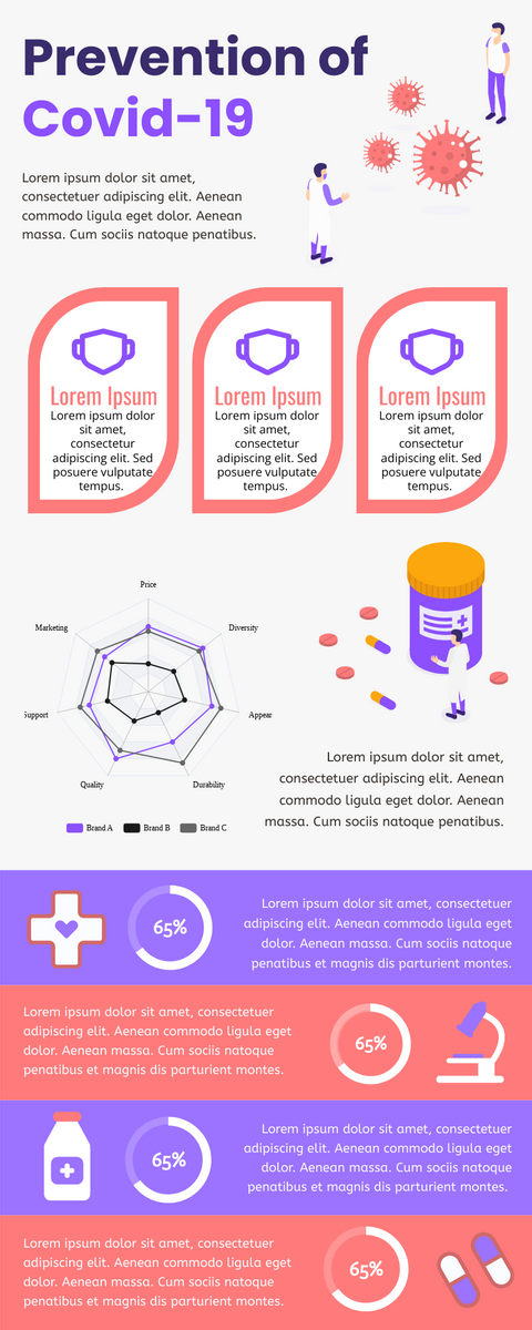 Infographic template: Prevention Of Covid-19 Infographic (Created by InfoART's Infographic maker)