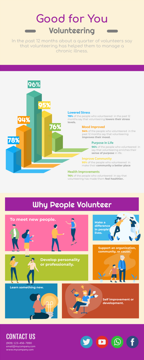 Infographic template: Volunteer Benefits (Created by InfoART's Infographic maker)
