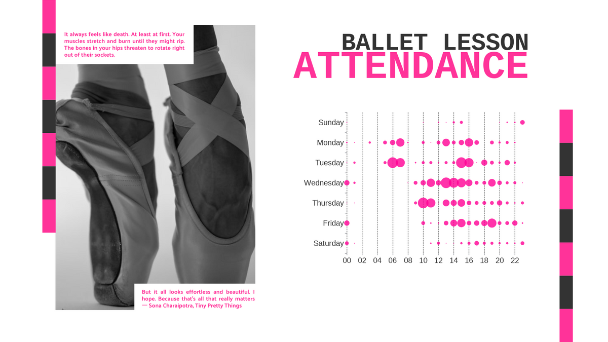 Punch Card template: Ballet Lesson Attendance Punch Card (Created by Chart's Punch Card maker)