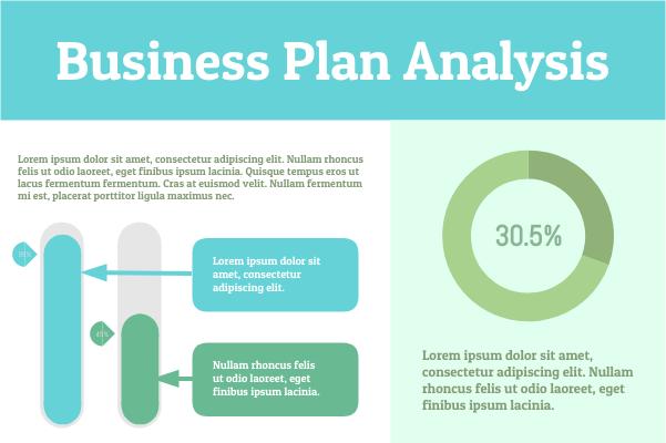 Business template: Business Plan Analysis (Created by InfoChart's Business maker)