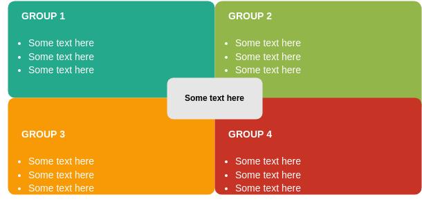 Matrix Block Diagram template: Titled Matrix (Created by Diagrams's Matrix Block Diagram maker)