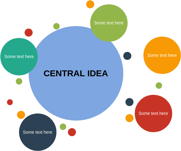 Circle Relationship (Block Diagram Example)