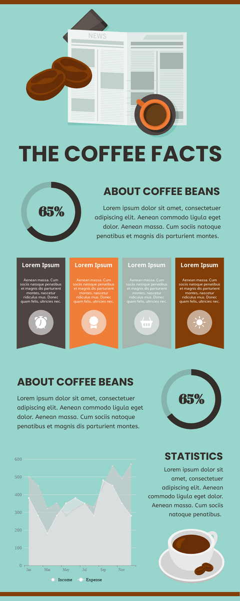 Infographic template: The Coffee Facts Infographics (Created by InfoART's Infographic maker)