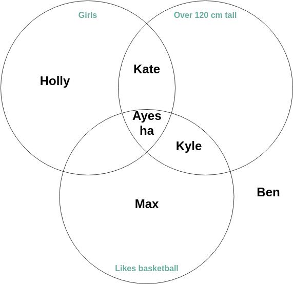 Venn Diagram template: Gender vs Height vs Hobby (Created by Diagrams's Venn Diagram maker)