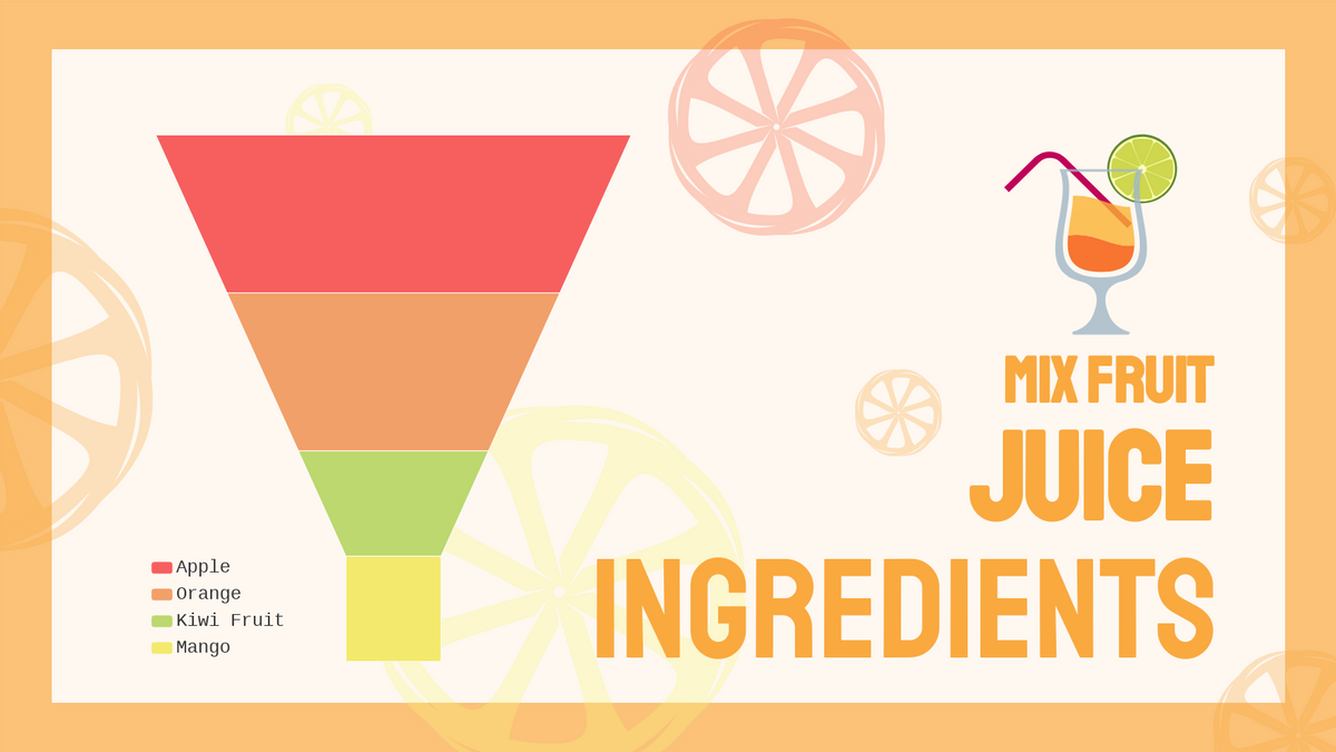 Funnel Chart template: Ingredients Of Mix Fruit Juice Funnel Chart (Created by Chart's Funnel Chart maker)