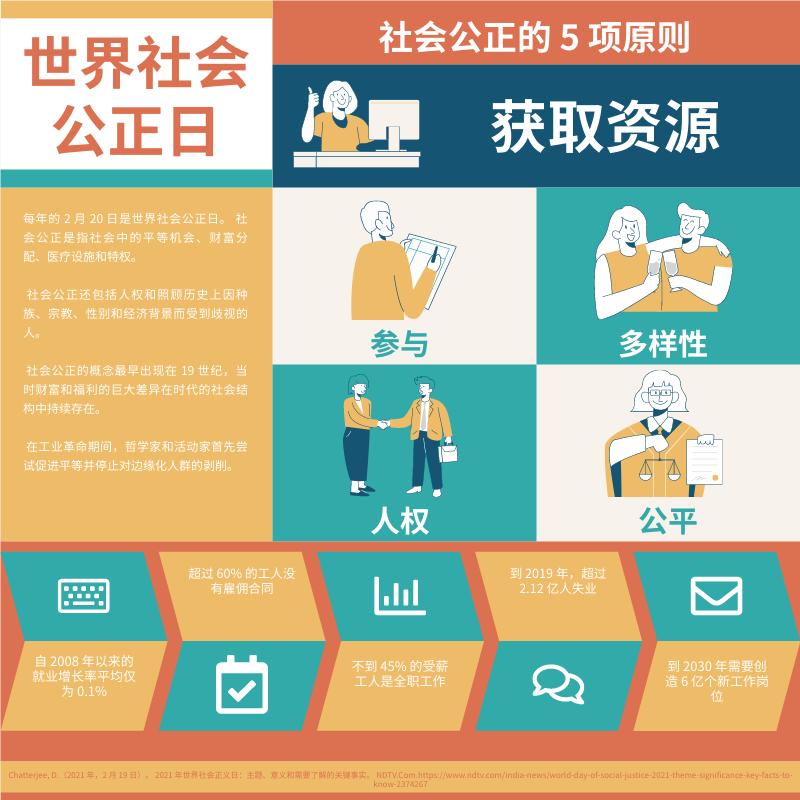 信息图表 template: 世界社会公正日信息图表 (Created by InfoART's 信息图表 maker)