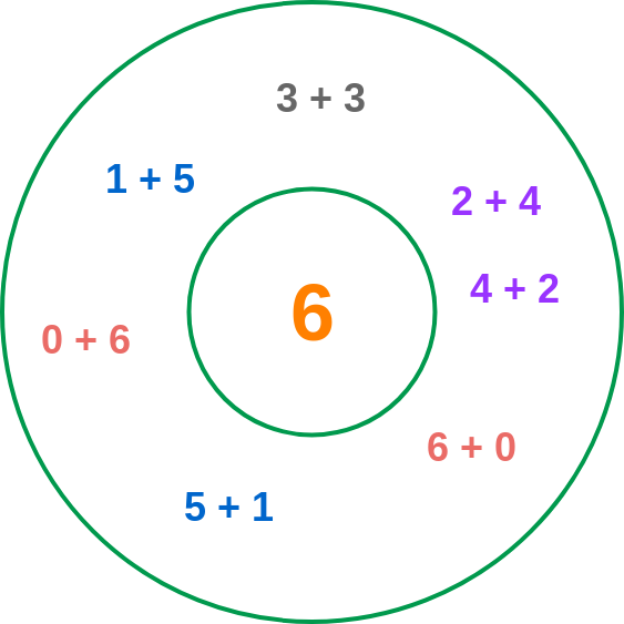 Math Example of Circle Map (Circle Map Example)