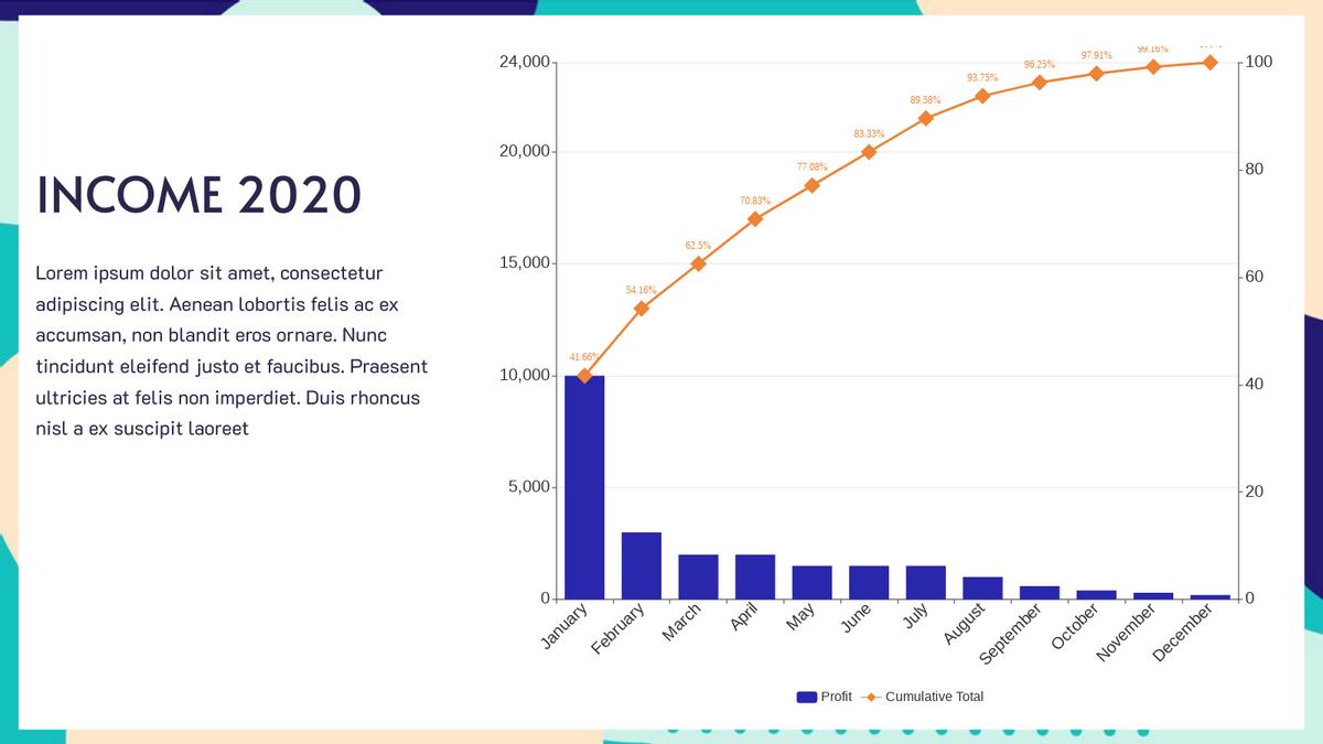 Pareto Chart template: Income Pareto Chart (Created by Chart's Pareto Chart maker)