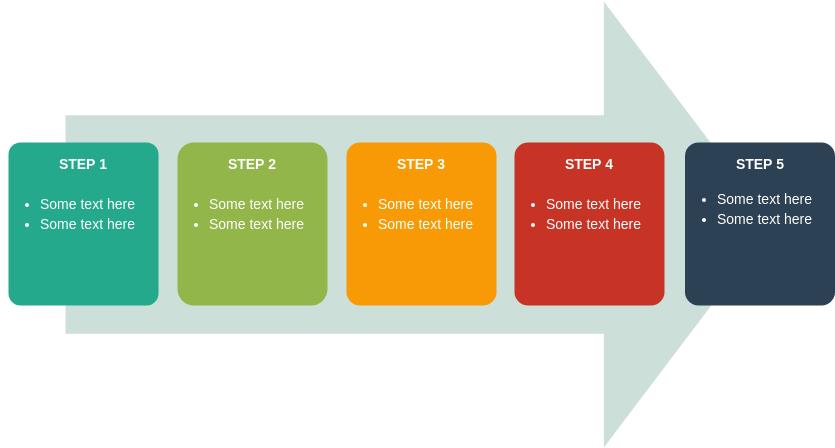 Process Block Diagram template: Continuous Block Process (Created by Diagrams's Process Block Diagram maker)