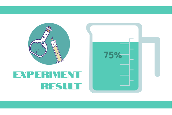 Laboratory template: Experiment Result (Created by InfoChart's Laboratory maker)
