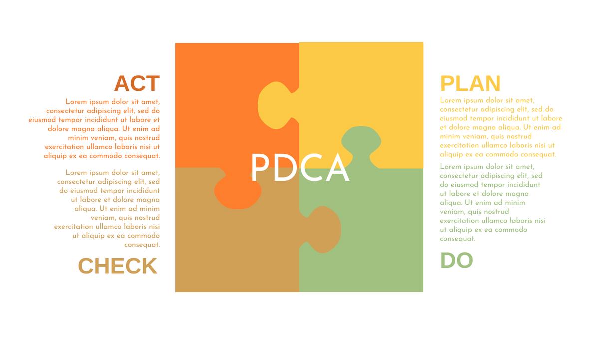 PDCA Model template: PDCA Model Template (Created by InfoART's PDCA Model marker)