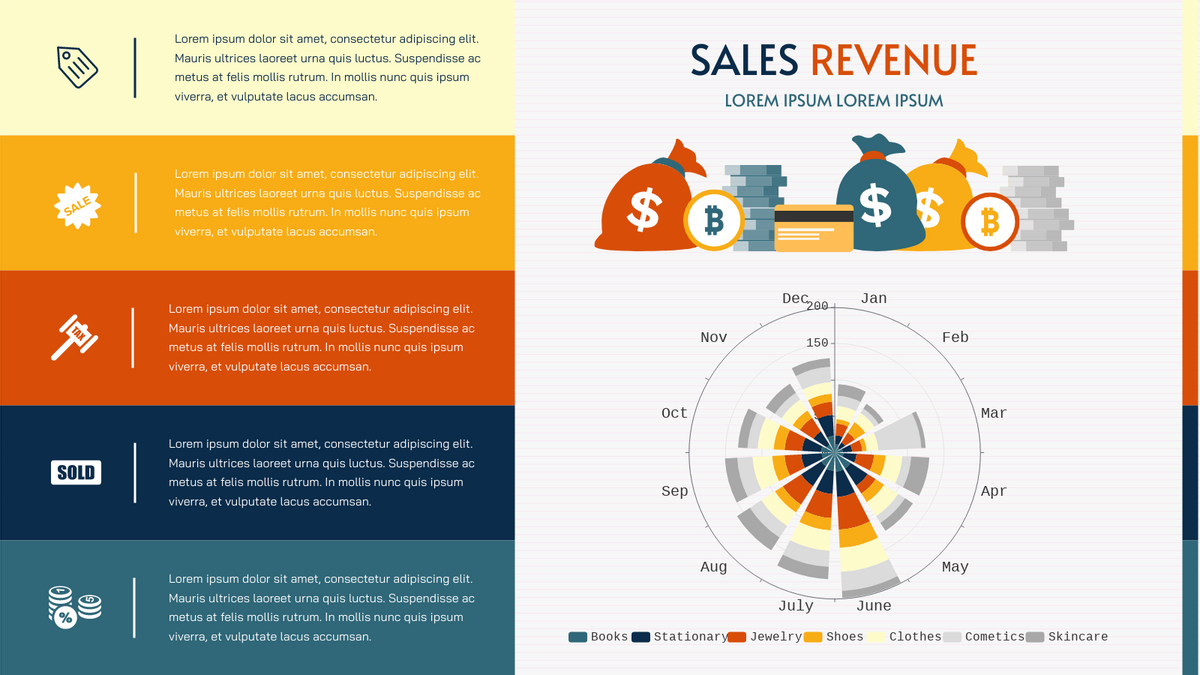 Stacked Rose Chart template: Sales Revenue Stacked Rose Chart (Created by Chart's Stacked Rose Chart maker)