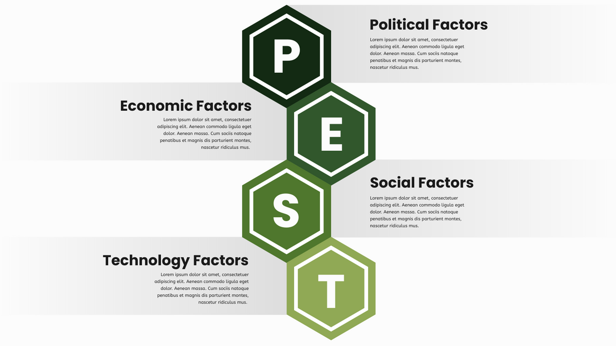 PEST Analysis template: PEST Chart Infographic (Created by InfoART's PEST Analysis maker)