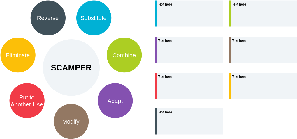 SCAMPER template: SCAMPER Template (Created by Diagrams's SCAMPER maker)