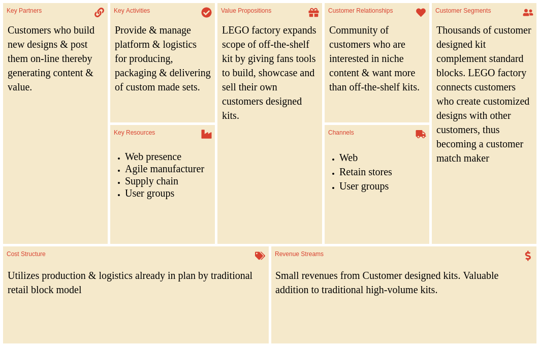 Business Model Canvas template: LEGO (Created by Diagrams's Business Model Canvas maker)