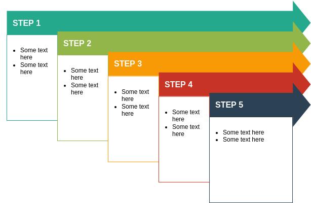 Process Block Diagram template: Increasing Arrows Process (Created by Diagrams's Process Block Diagram maker)