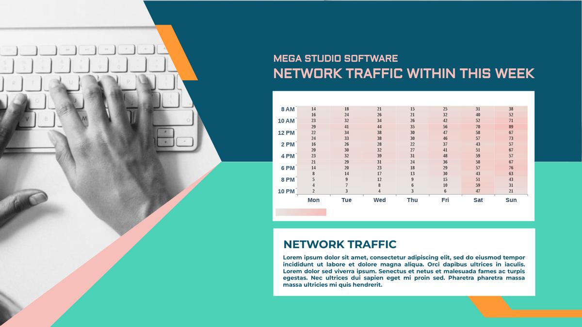 Heatmap template: Network Traffic Heatmap (Created by Chart's Heatmap maker)