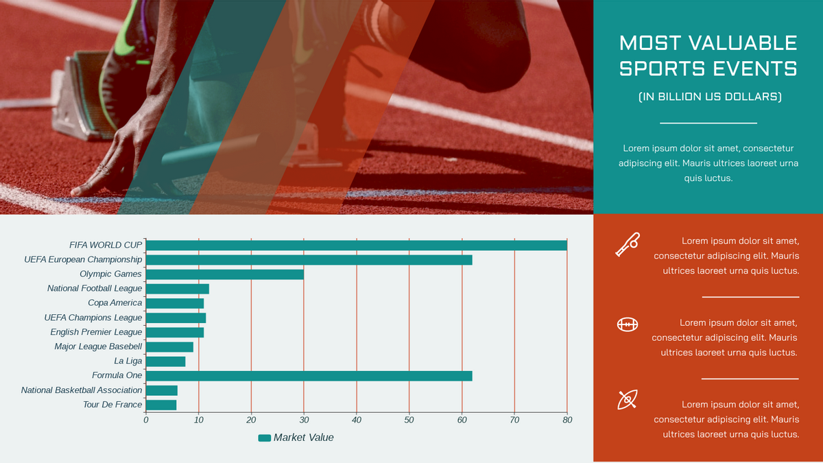 Bar Chart template: Most Valuable Sports Events Bar Chart (Created by Chart's Bar Chart maker)