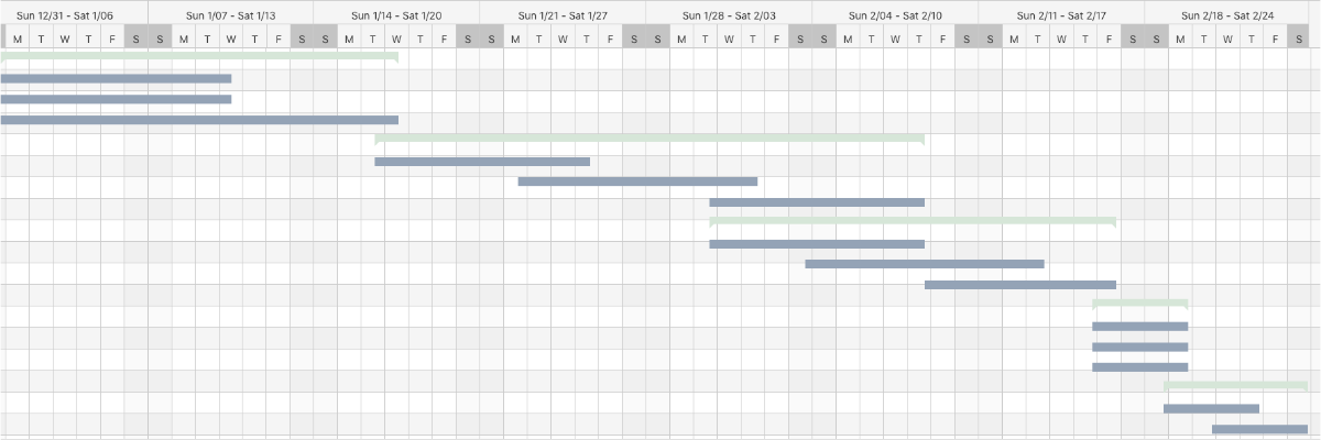 Website  Redesign  Plan (Gantt Chart Example)