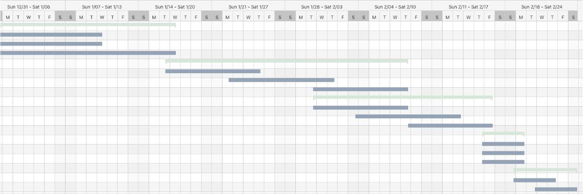 Gantt Chart template: Website  Redesign  Plan (Created by Diagrams's Gantt Chart maker)
