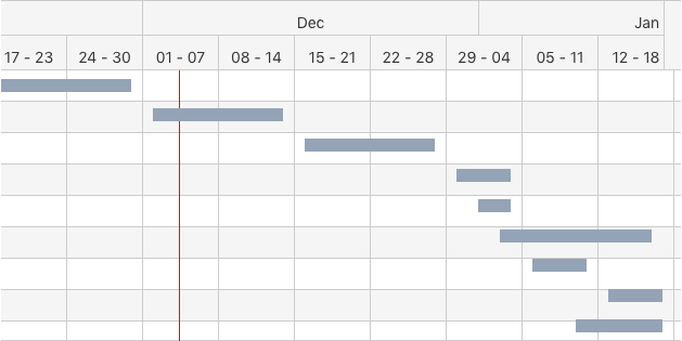 Project Planning (Gantt Chart Example)