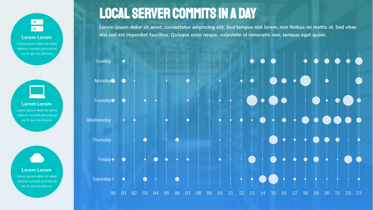 Punch Card template: Local Server Commits (Created by Chart's Punch Card maker)