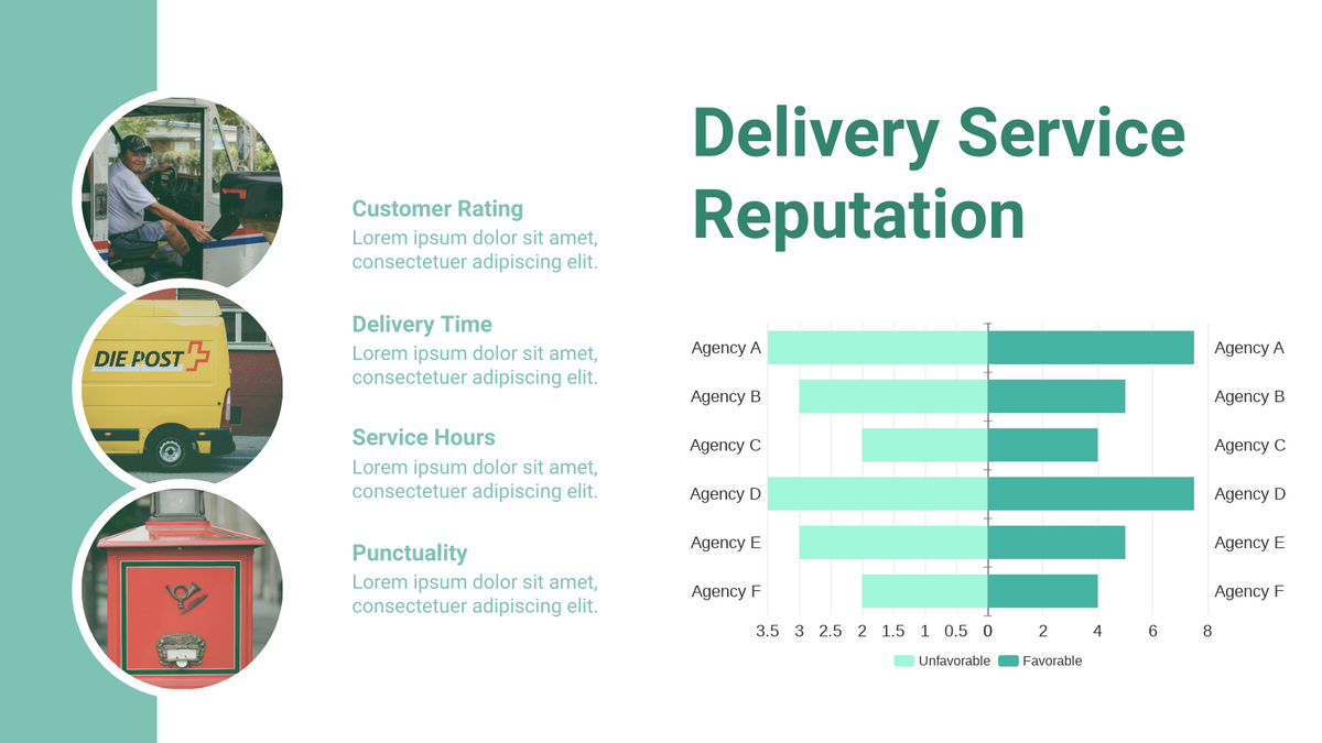Butterfly Chart template: Delivery Service Rating Butterfly Chart (Created by Chart's Butterfly Chart maker)