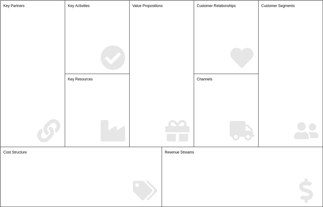 Business Model Canvas template: Basic (Watermark) (Created by Diagrams's Business Model Canvas maker)