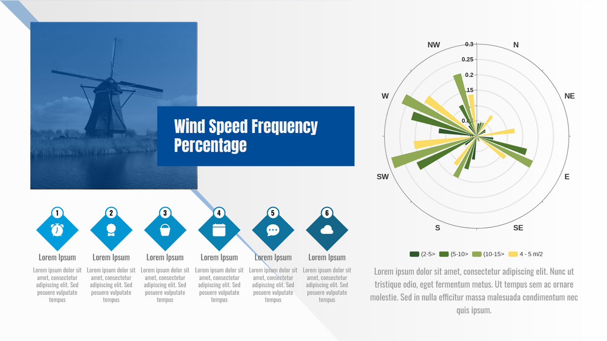 Rose Chart template: Wind Speed Frequency Percentage Rose Chart (Created by Chart's Rose Chart maker)