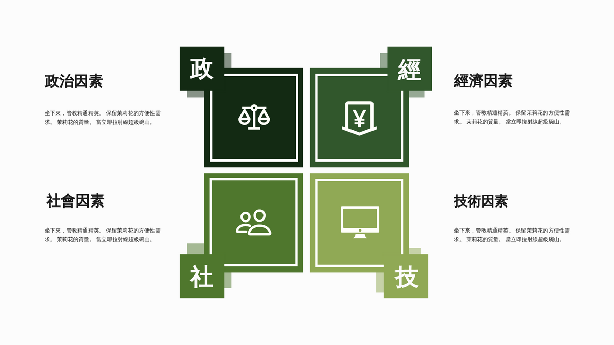 PEST 分析 template: 政經社技圖表模板5 (Created by InfoART's PEST 分析 maker)