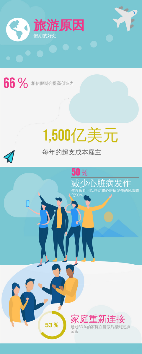 信息图表 template: 旅游原因 (Created by InfoART's 信息图表 maker)