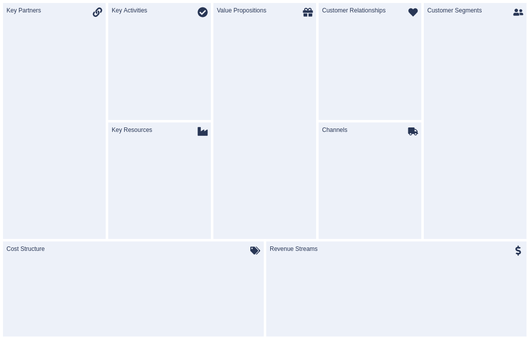 Business Model Canvas template: Blueberry (Created by Diagrams's Business Model Canvas maker)