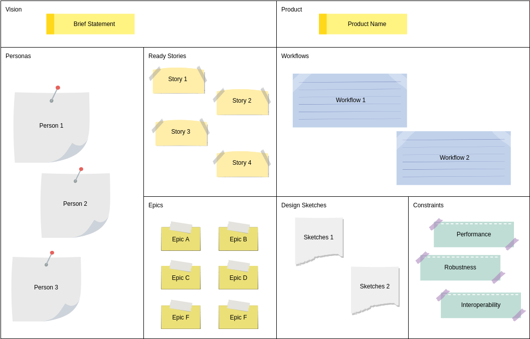 Product Canvas 2 (Product Planning Example)