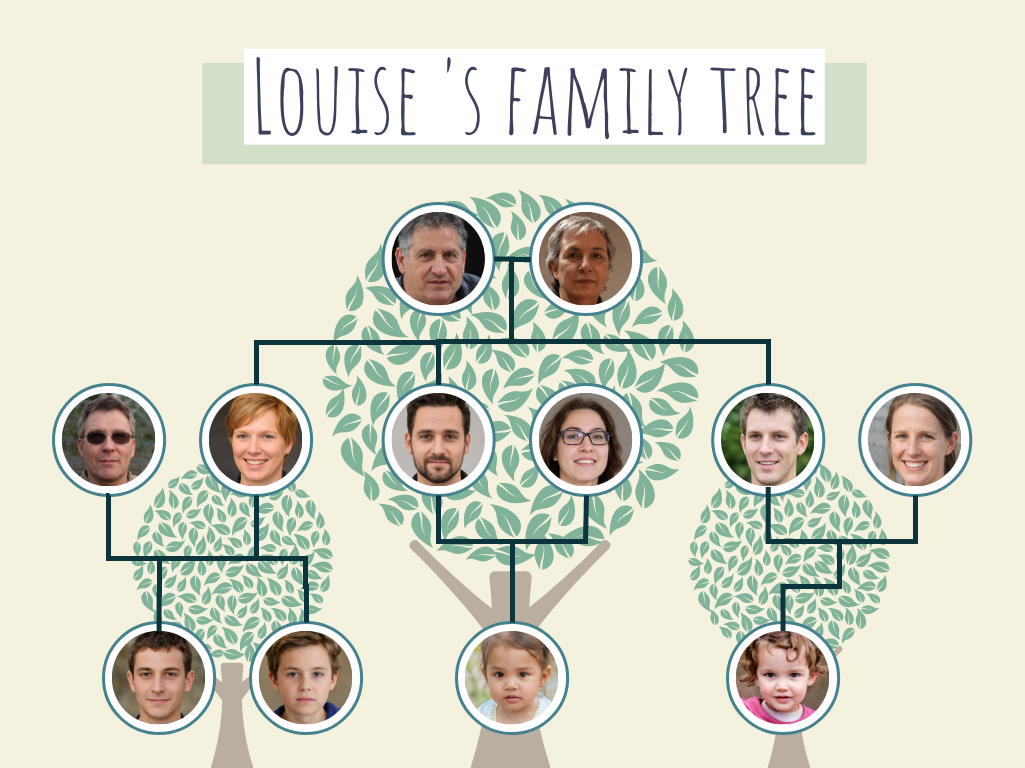 Family Tree template: Multi Family Tree with Background (Created by Collage's Family Tree maker)