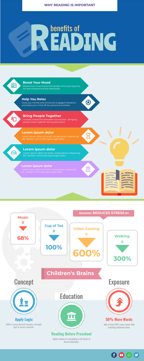 Infographic template: Benefits of Reading Infographic (Created by InfoART's Infographic maker)