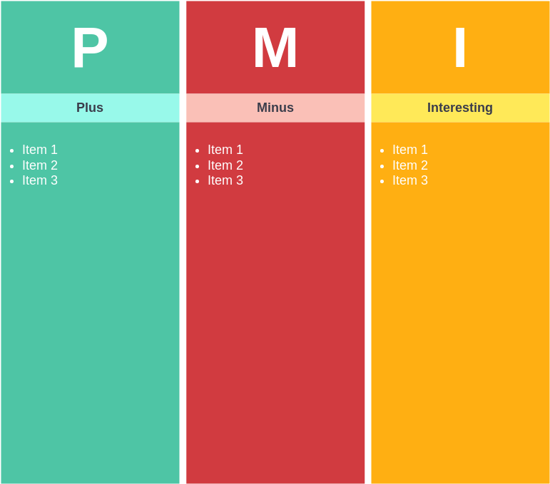Plus-Minus-Interesting Chart Template (PMI Chart Example)